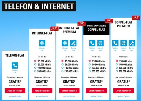 NetCologne Vorteile sichern